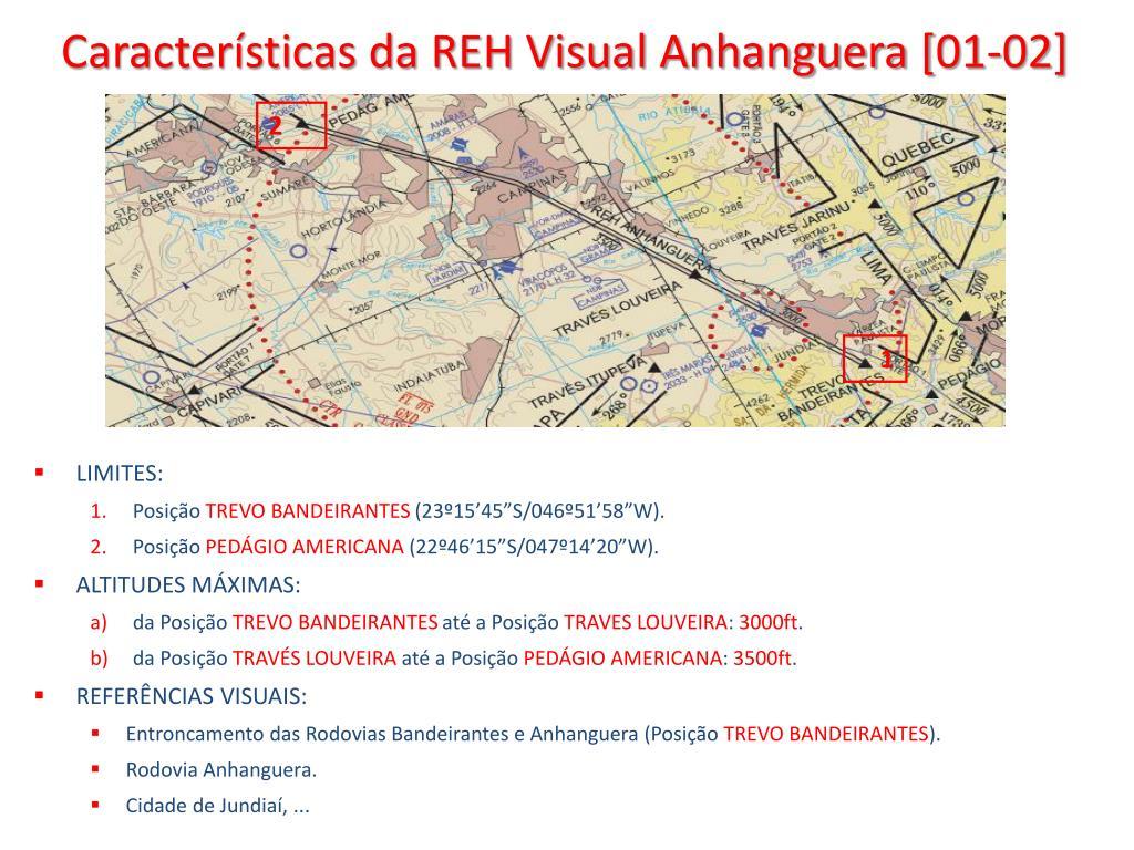 Características da REH Visual Anhanguera [