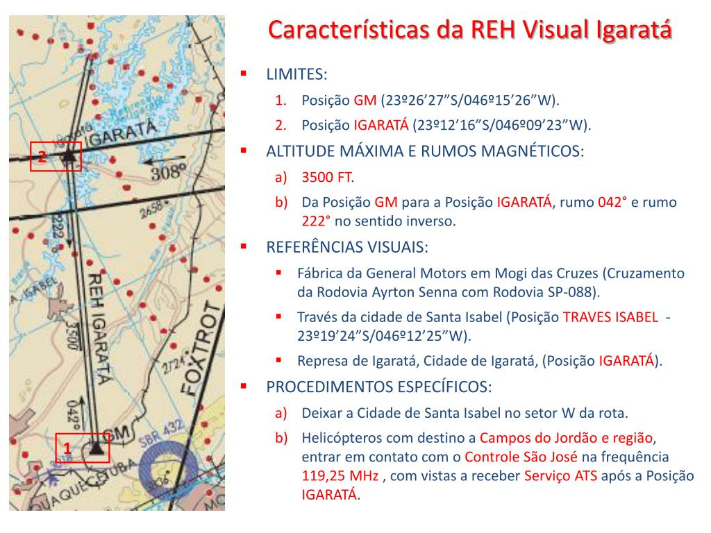 Características da REH Visual Igaratá