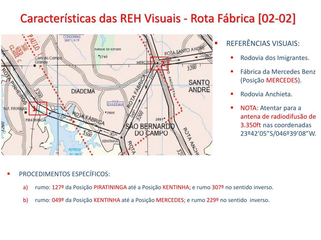 Características das REH Visuais - Rota Fábrica [02-02]