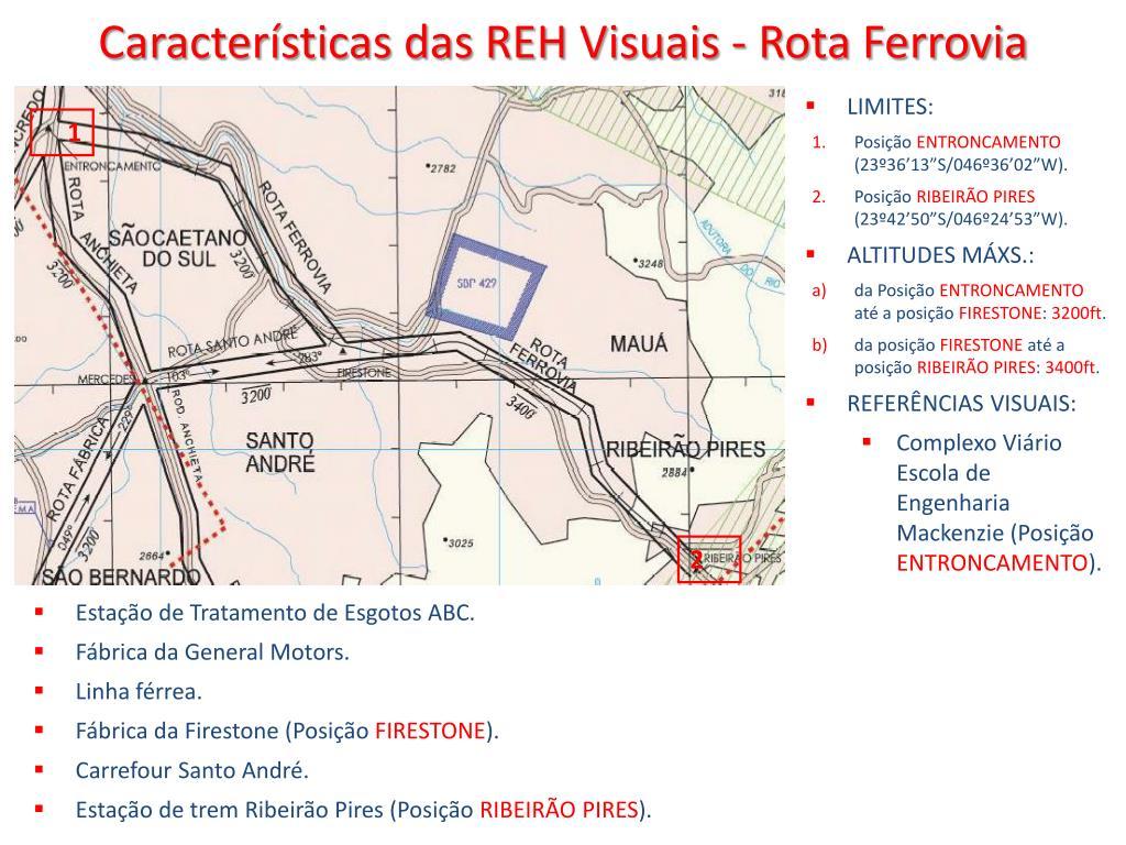 Características das REH Visuais - Rota Ferrovia