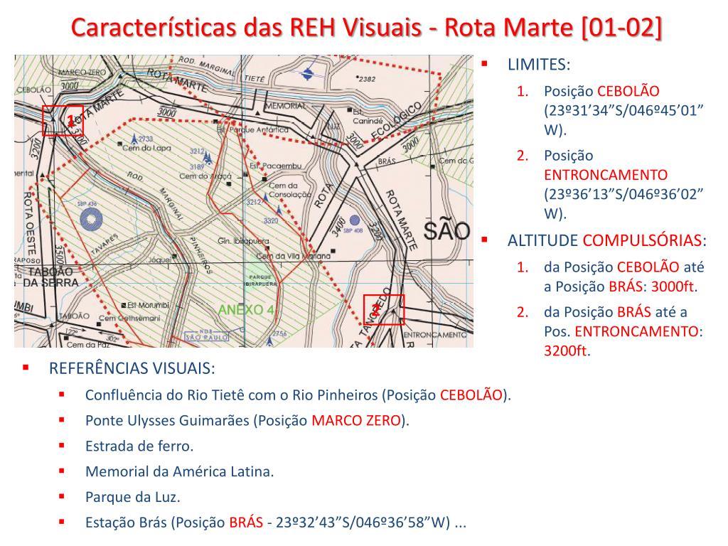 Características das REH Visuais - Rota Marte [01-02]