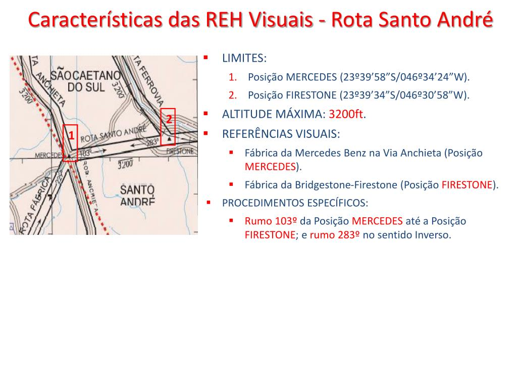 Características das REH Visuais - Rota Santo André