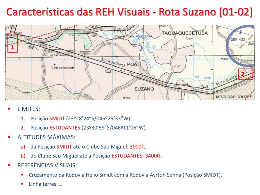 Características das REH Visuais - Rota Suzano [01-02]