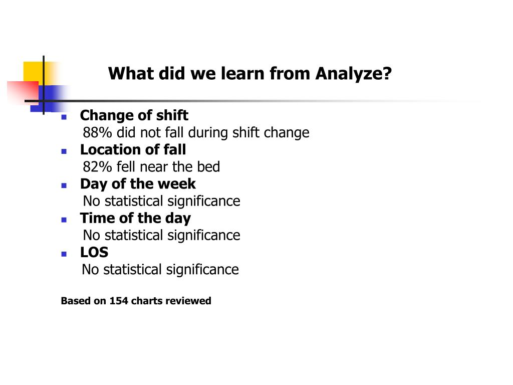 What did we learn from Analyze?