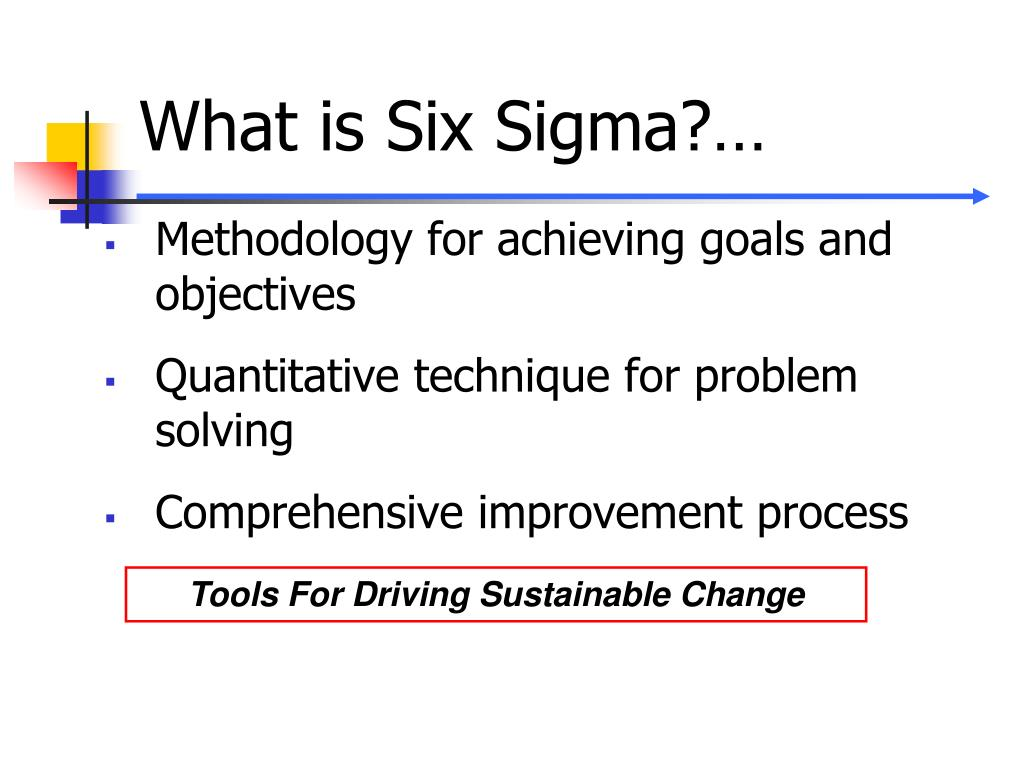 What is Six Sigma?…