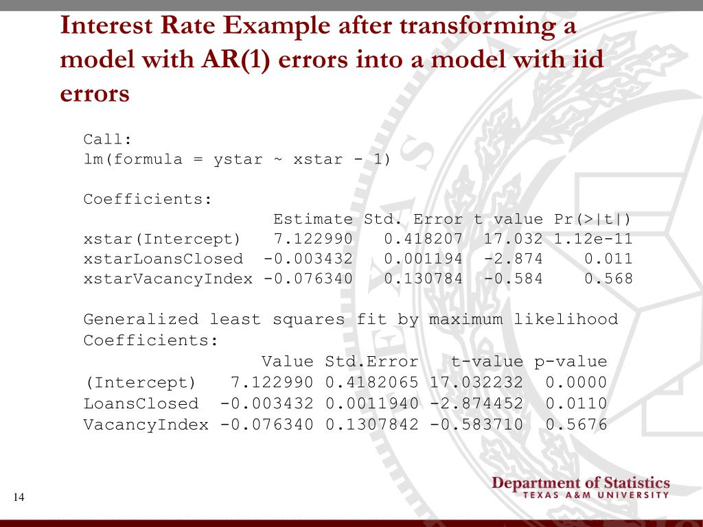 Interest Rate Example after transforming a model with AR(1) errors into a model with iid errors