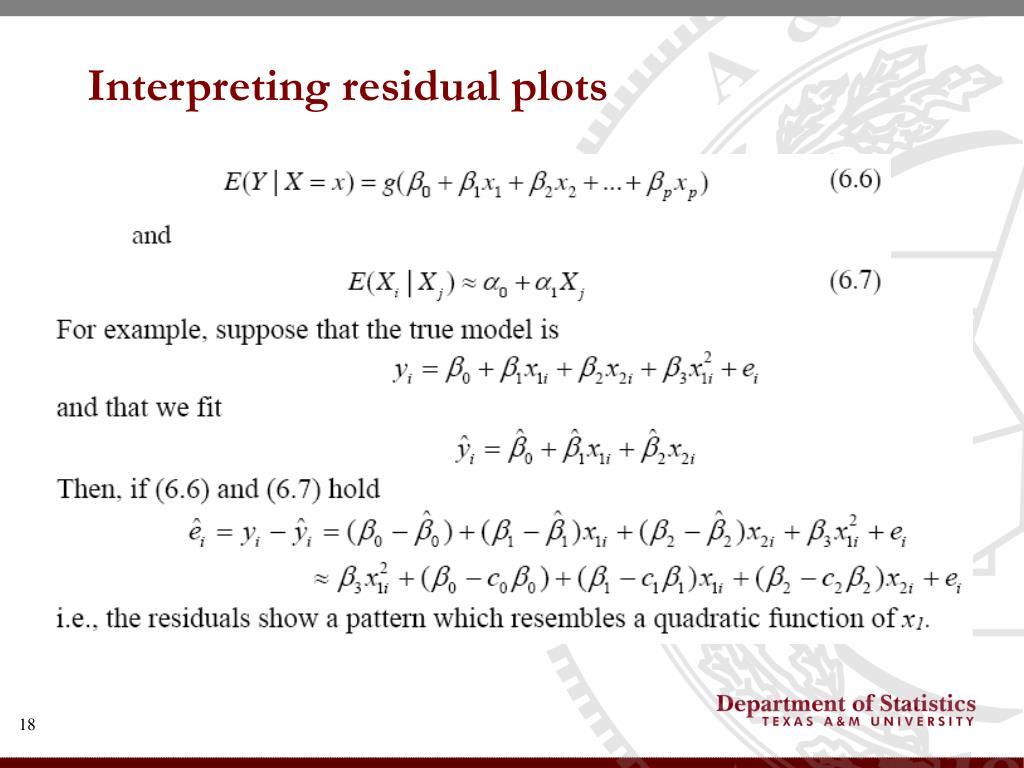 Interpreting residual plots