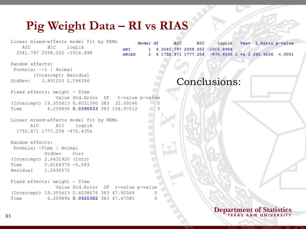 Pig Weight Data – RI vs RIAS