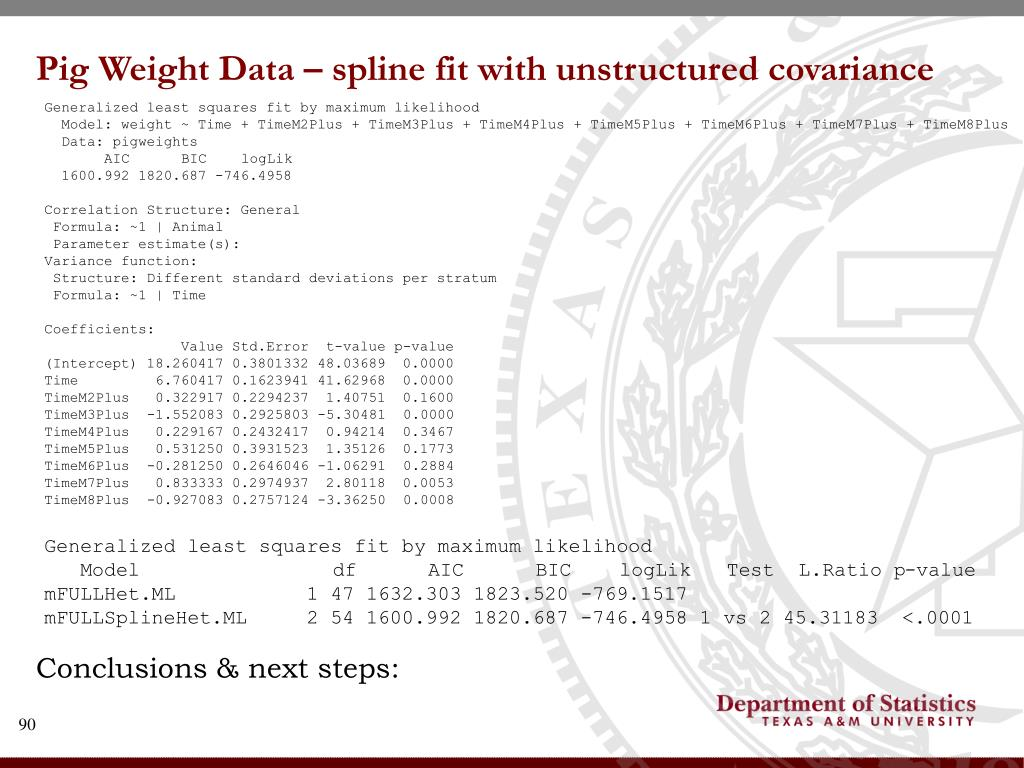 Pig Weight Data – spline fit with unstructured covariance