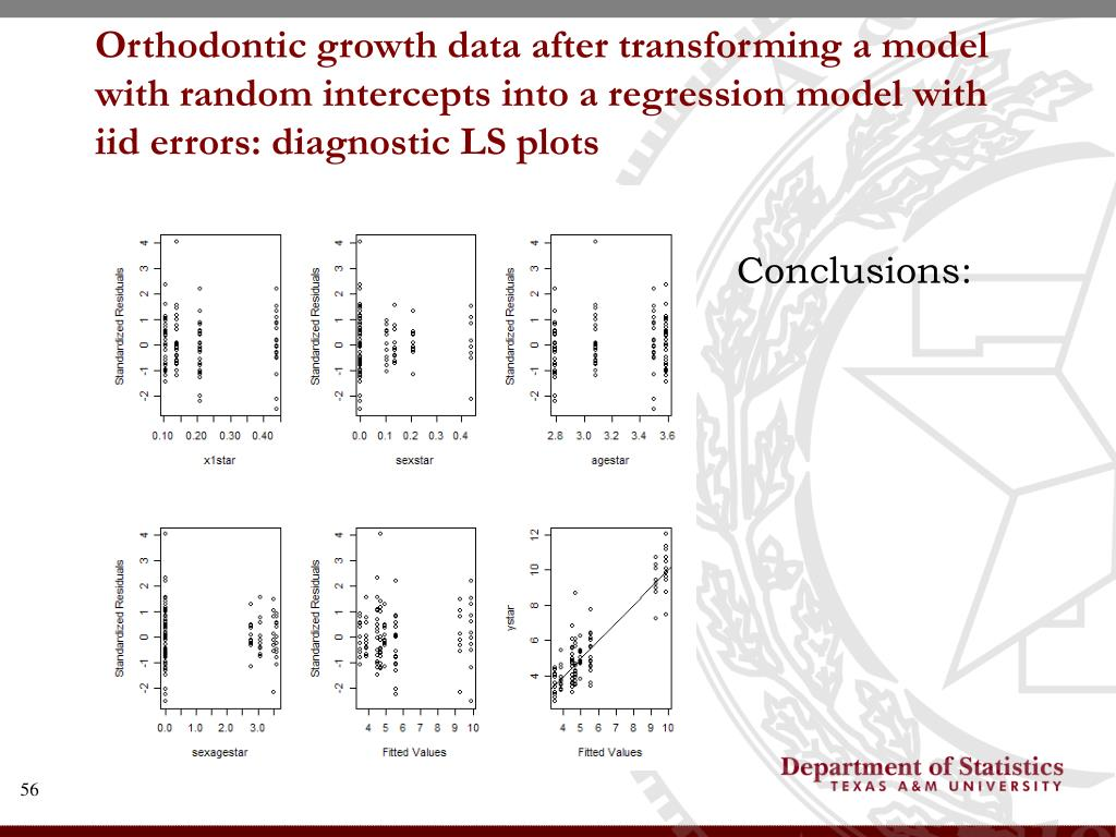 Orthodontic growth data after transforming a model with random intercepts into a regression model with iid errors: diagnostic LS plots