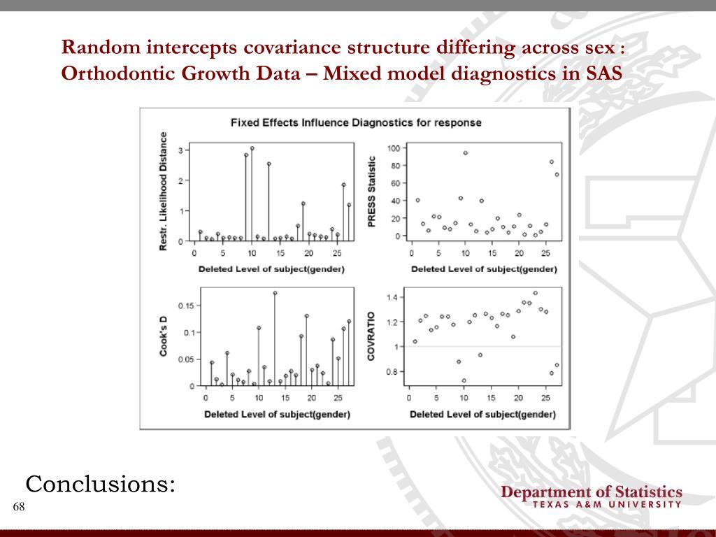 Random intercepts covariance structure differing across sex