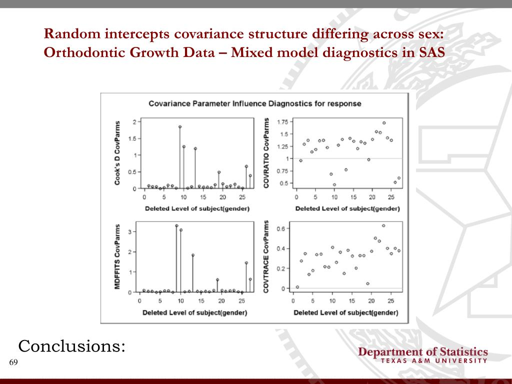 Random intercepts covariance structure differing across sex: Orthodontic Growth Data – Mixed model diagnostics in SAS