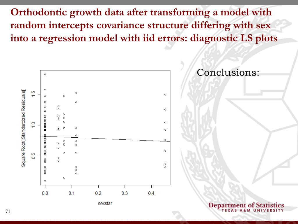 Orthodontic growth data after transforming a model with random intercepts covariance structure differing with sex into a regression model with iid errors: diagnostic LS plots