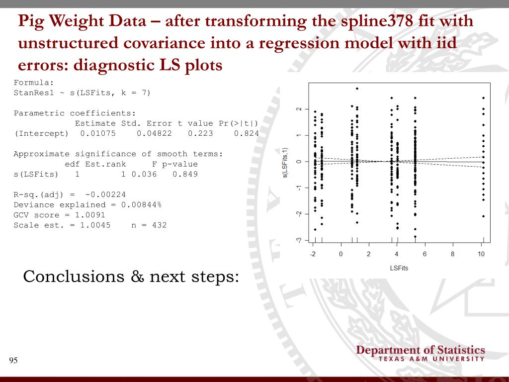 Pig Weight Data – after transforming the spline378 fit with unstructured covariance into a regression model with iid errors: diagnostic LS plots