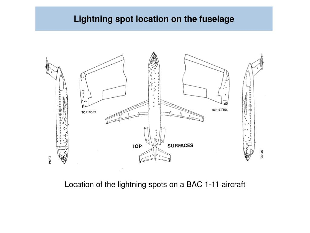 Lightning spot location on the fuselage