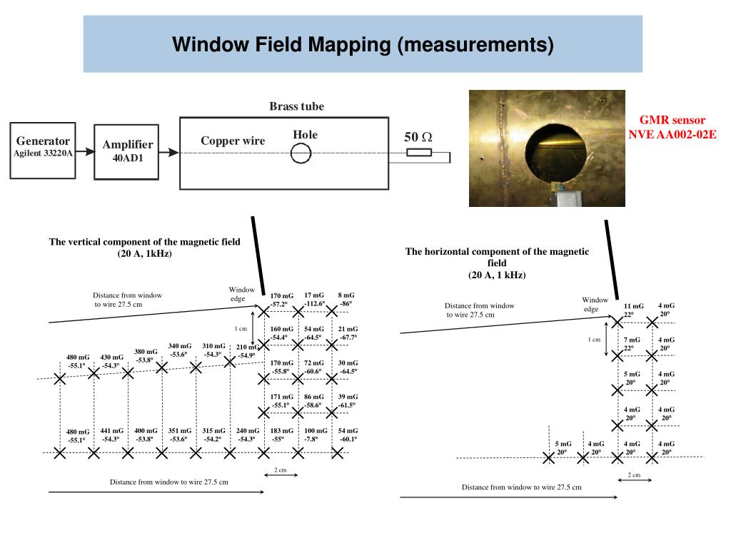 Window Field Mapping (measurements)