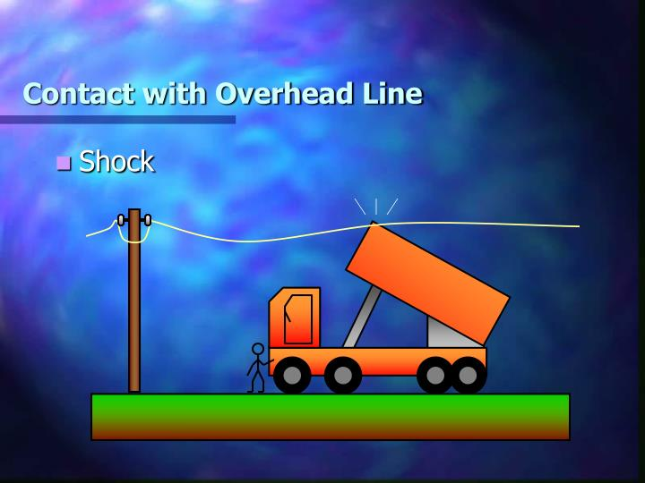 Contact with Overhead Line