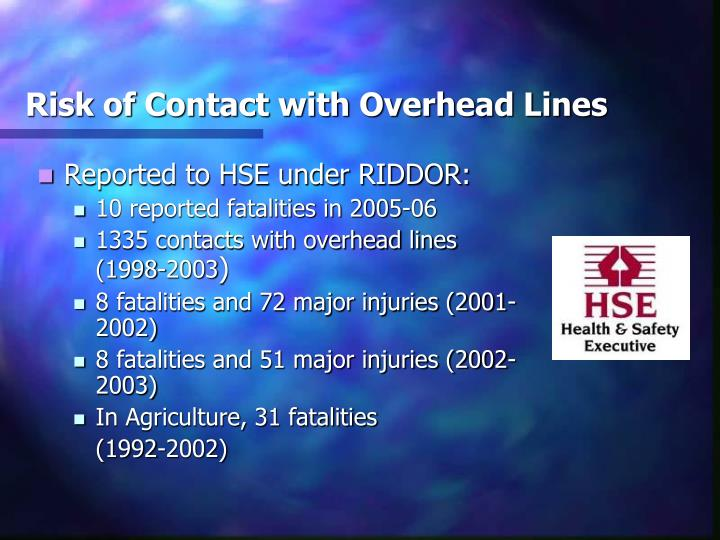 Risk of Contact with Overhead Lines