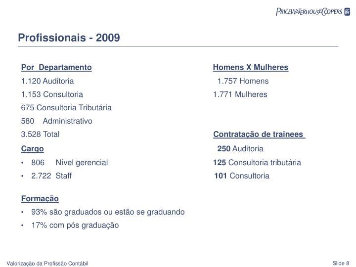 Profissionais - 2009