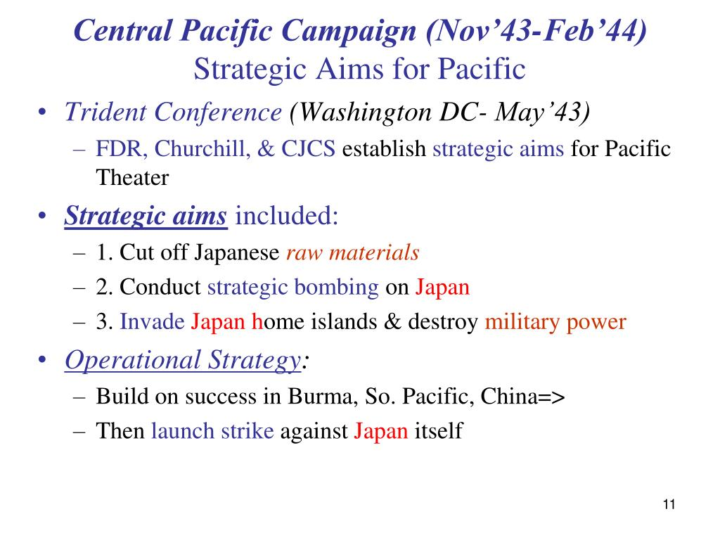 Central Pacific Campaign (Nov'43-Feb'44)