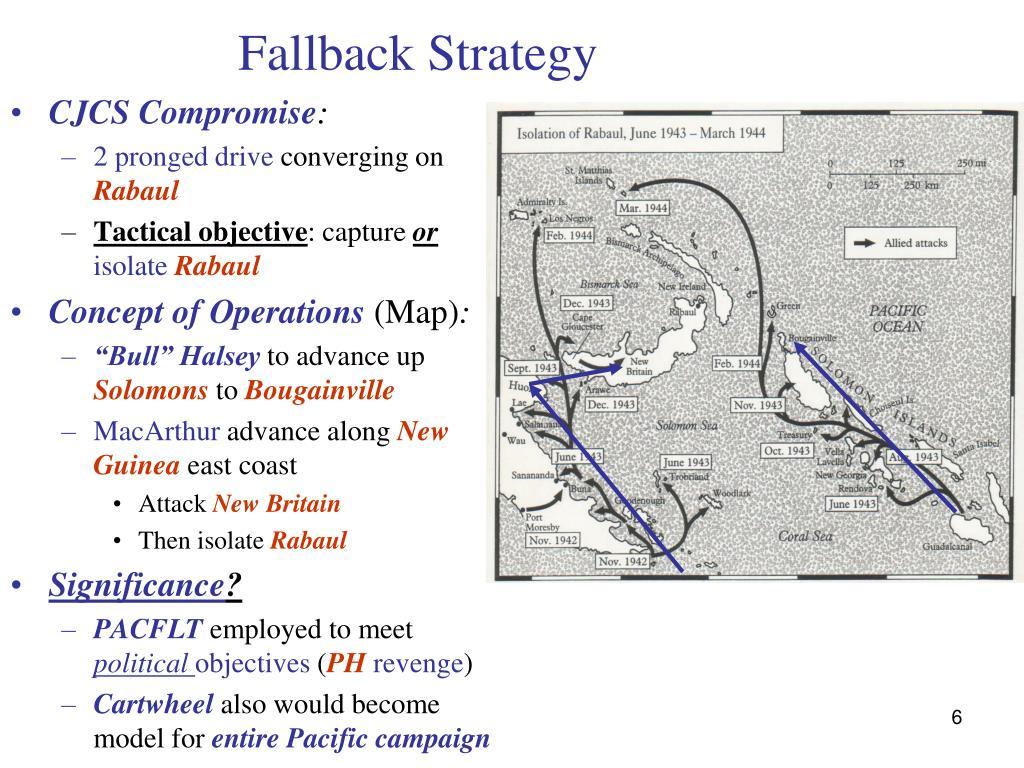 Fallback Strategy