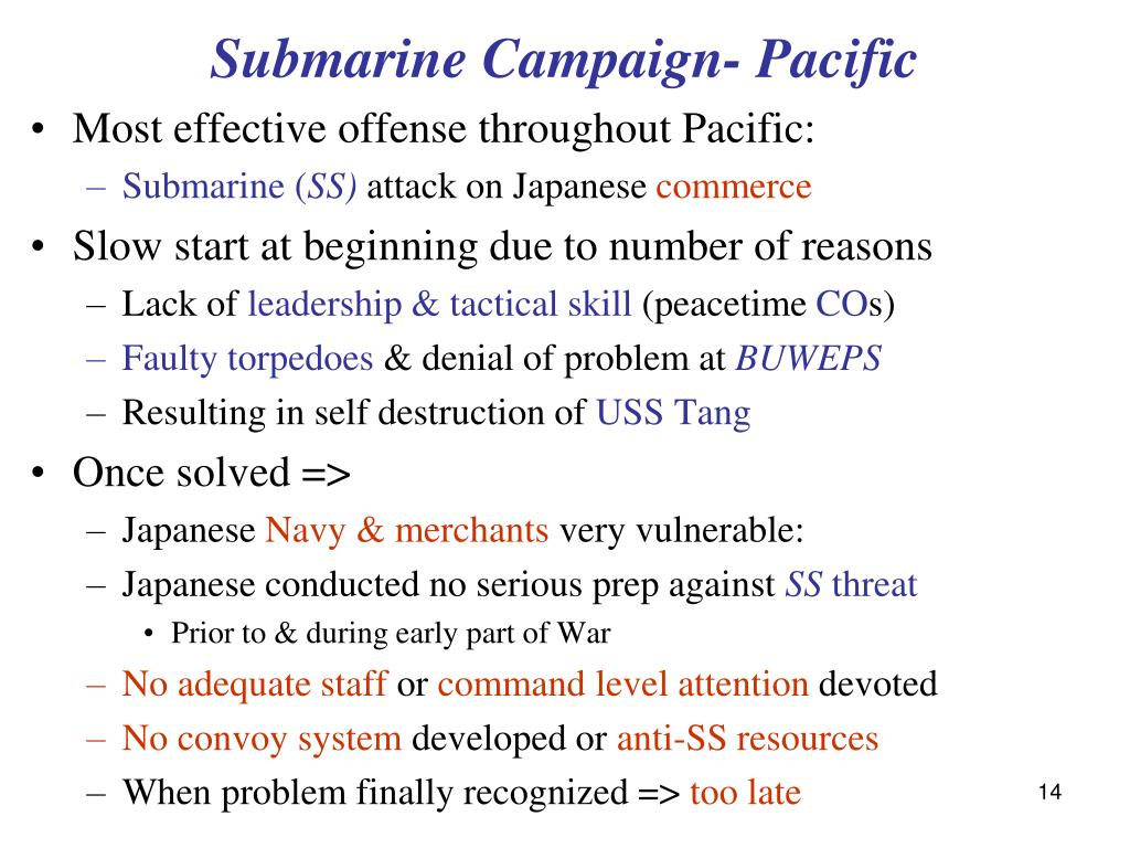 Submarine Campaign- Pacific