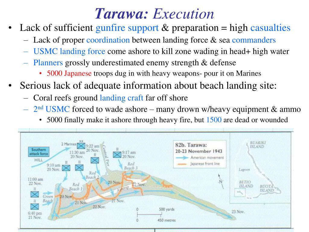 Tarawa:
