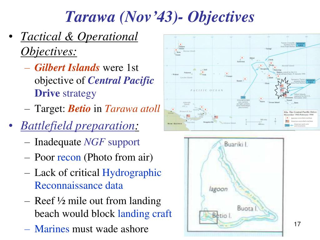 Tarawa (Nov'43)- Objectives