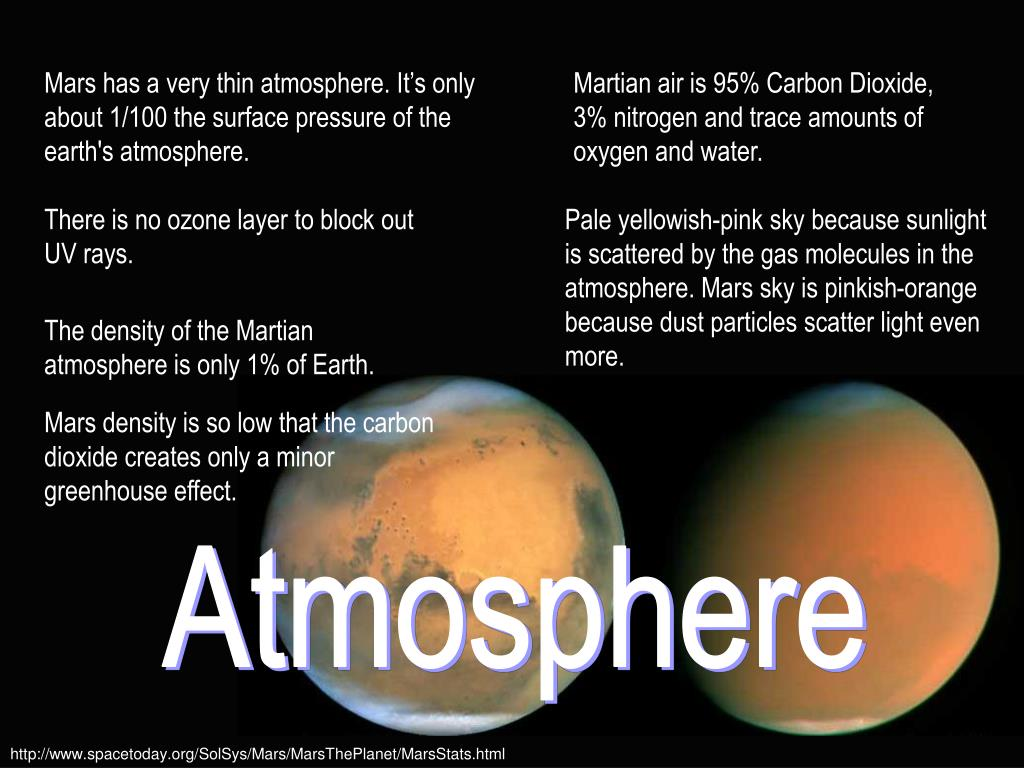 Mars has a very thin atmosphere. It's only about 1/100 the surface pressure of the earth's atmosphere.