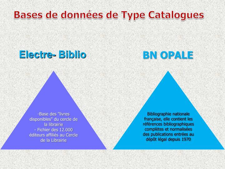 Bases de données de Type Catalogues