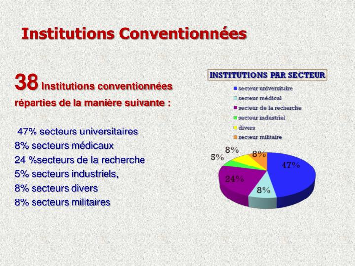 Institutions Conventionnées