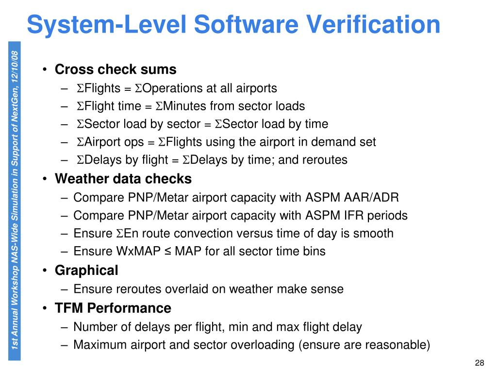 System-Level Software Verification