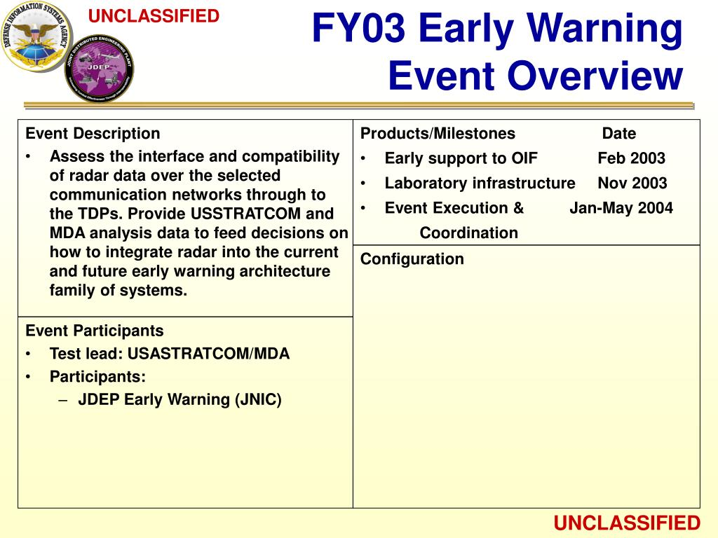 FY03 Early Warning