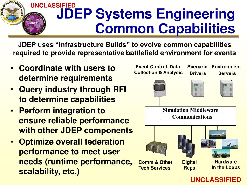 JDEP Systems Engineering