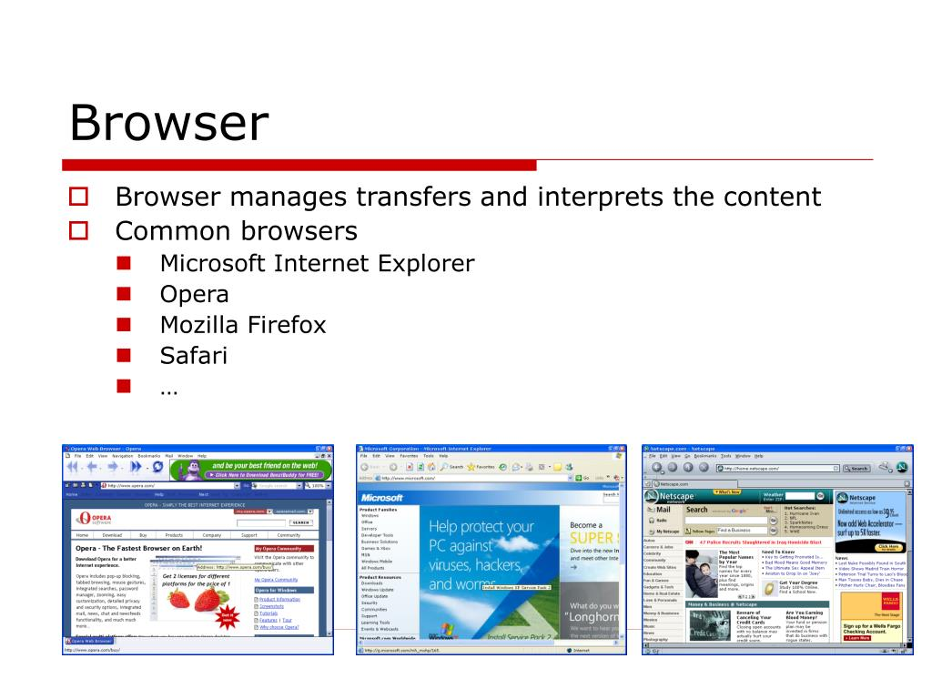 Browser manages transfers and interprets the content
