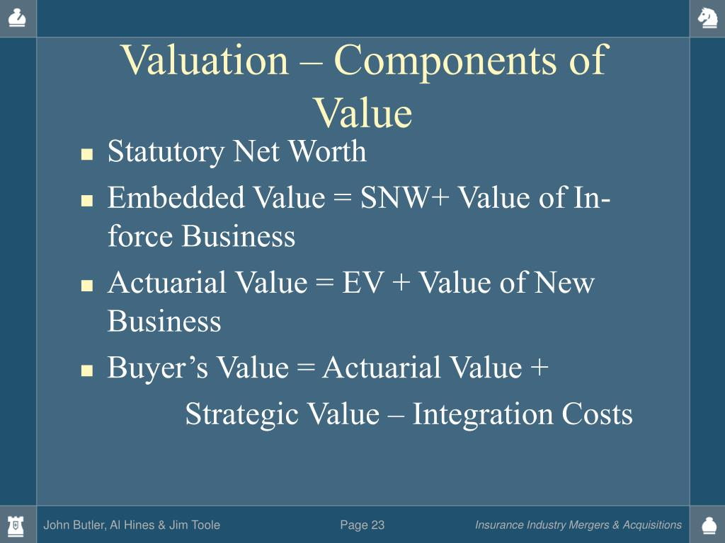 Valuation – Components of Value