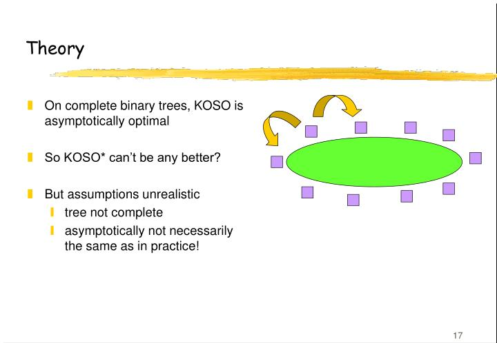 On complete binary trees, KOSO is asymptotically optimal