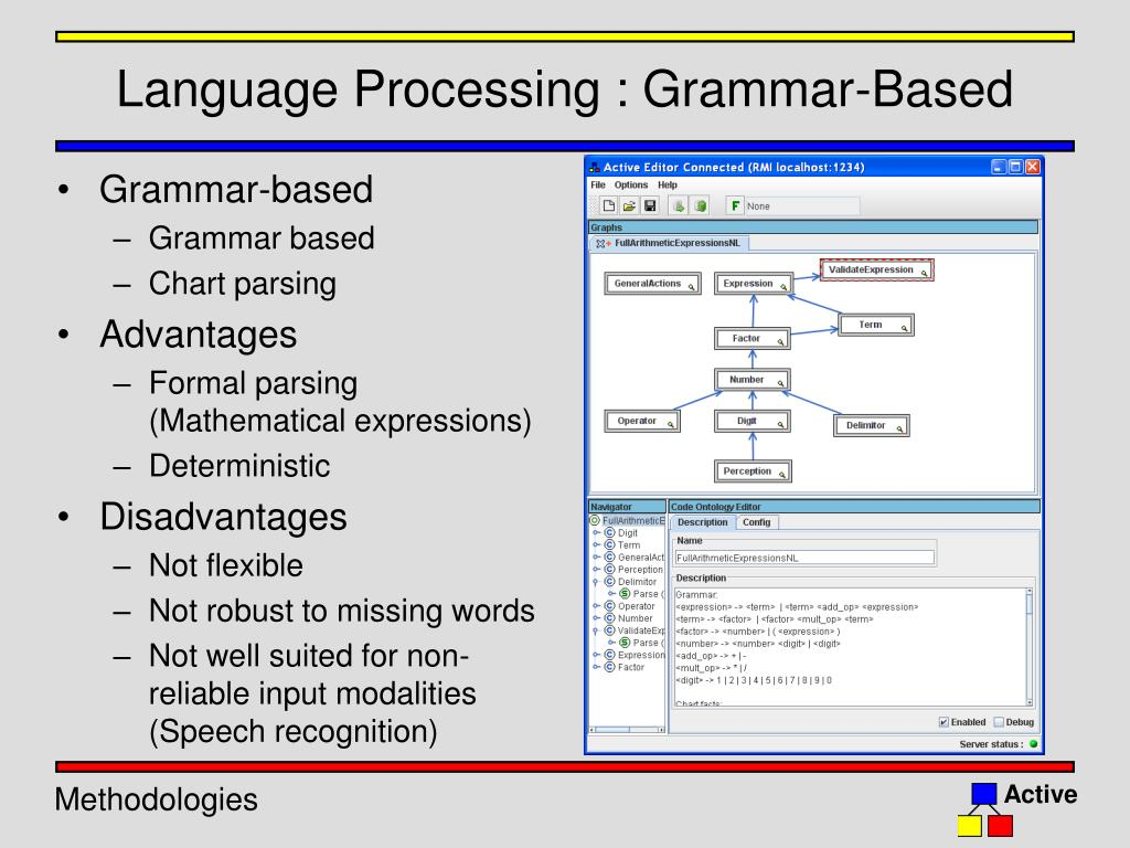 Language Processing : Grammar-Based