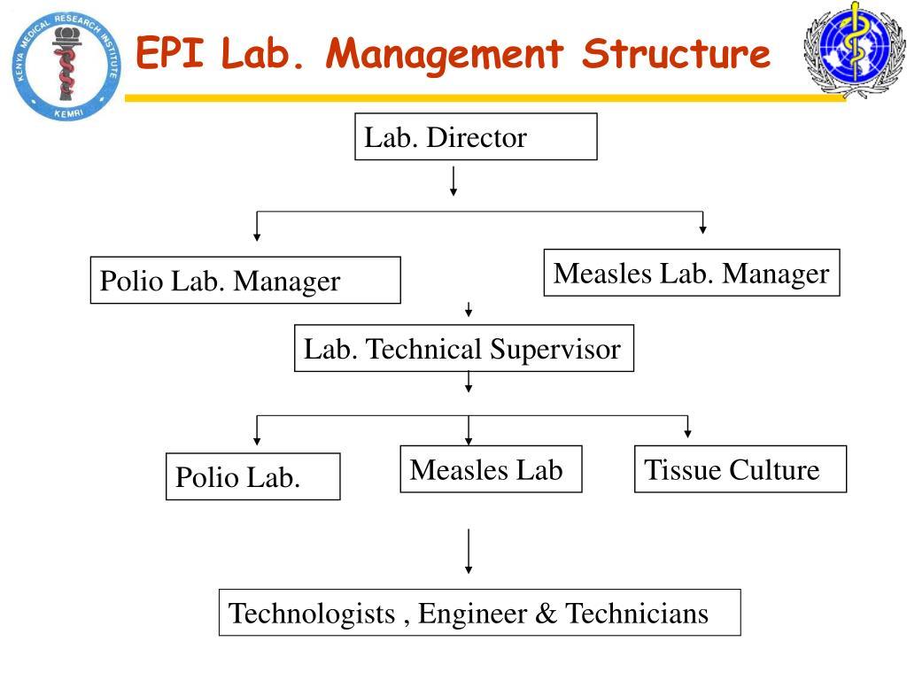 EPI Lab. Management Structure