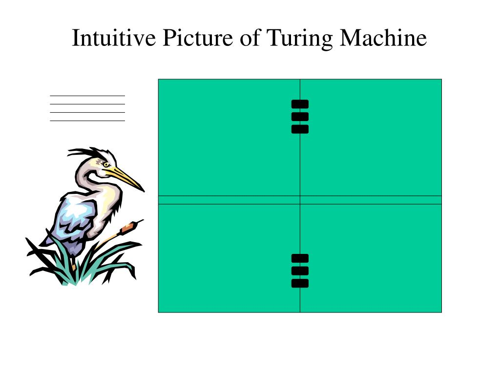 Intuitive Picture of Turing Machine