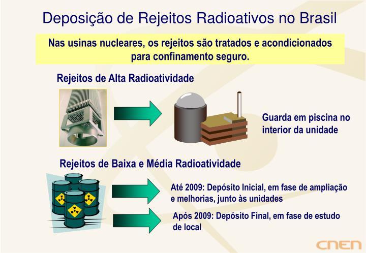 Deposição de Rejeitos Radioativos no Brasil