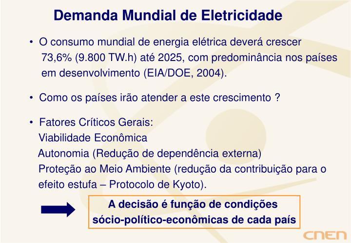 Demanda Mundial de Eletricidade