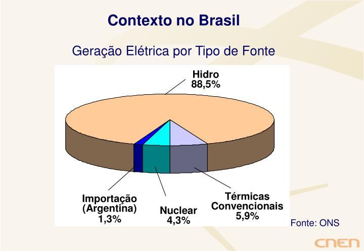 Contexto no Brasil