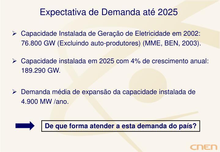 Expectativa de Demanda até 2025