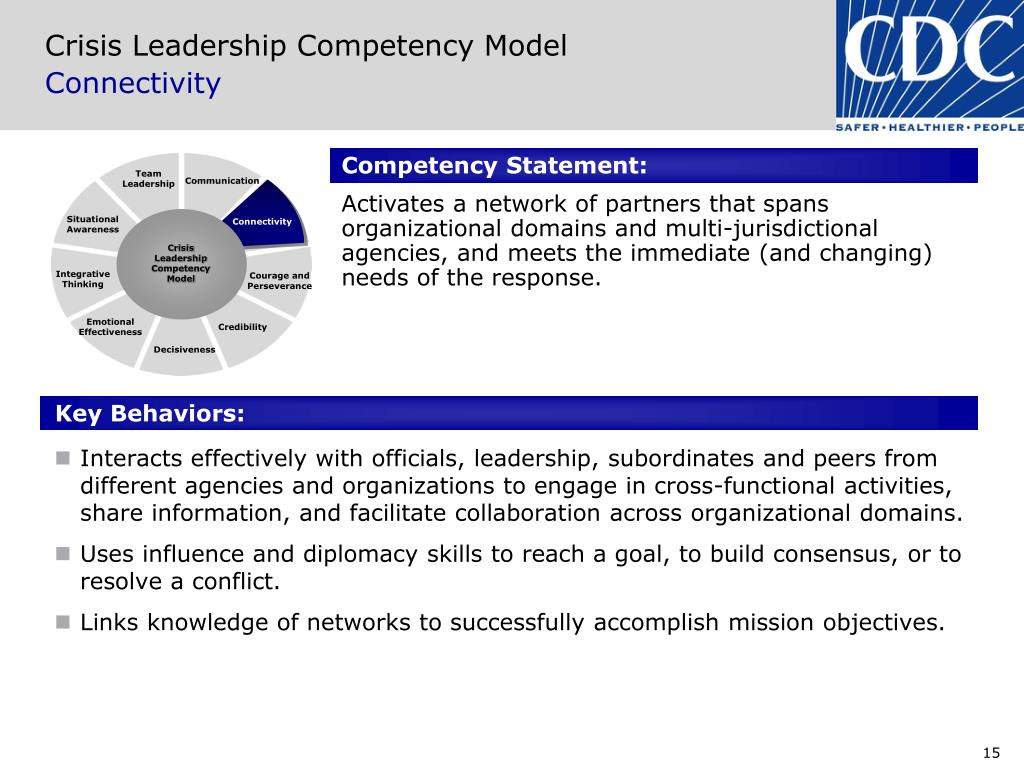 Crisis Leadership Competency Model