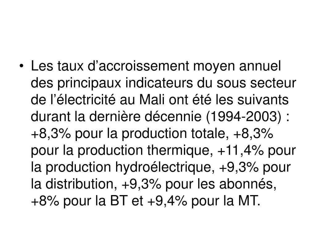 Les taux d'accroissement moyen annuel des principaux indicateurs du sous secteur de l'électricité au Mali ont été les suivants durant la dernière décennie (1994-2003): +8,3% pour la production totale, +8,3% pour la production thermique, +11,4% pour la production hydroélectrique, +9,3% pour la distribution, +9,3% pour les abonnés, +8% pour la BT et +9,4% pour la MT.