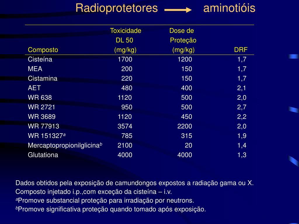 Radioprotetores              aminotióis