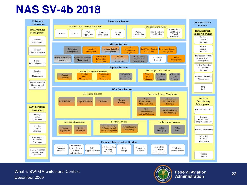 NAS SV-4b 2018