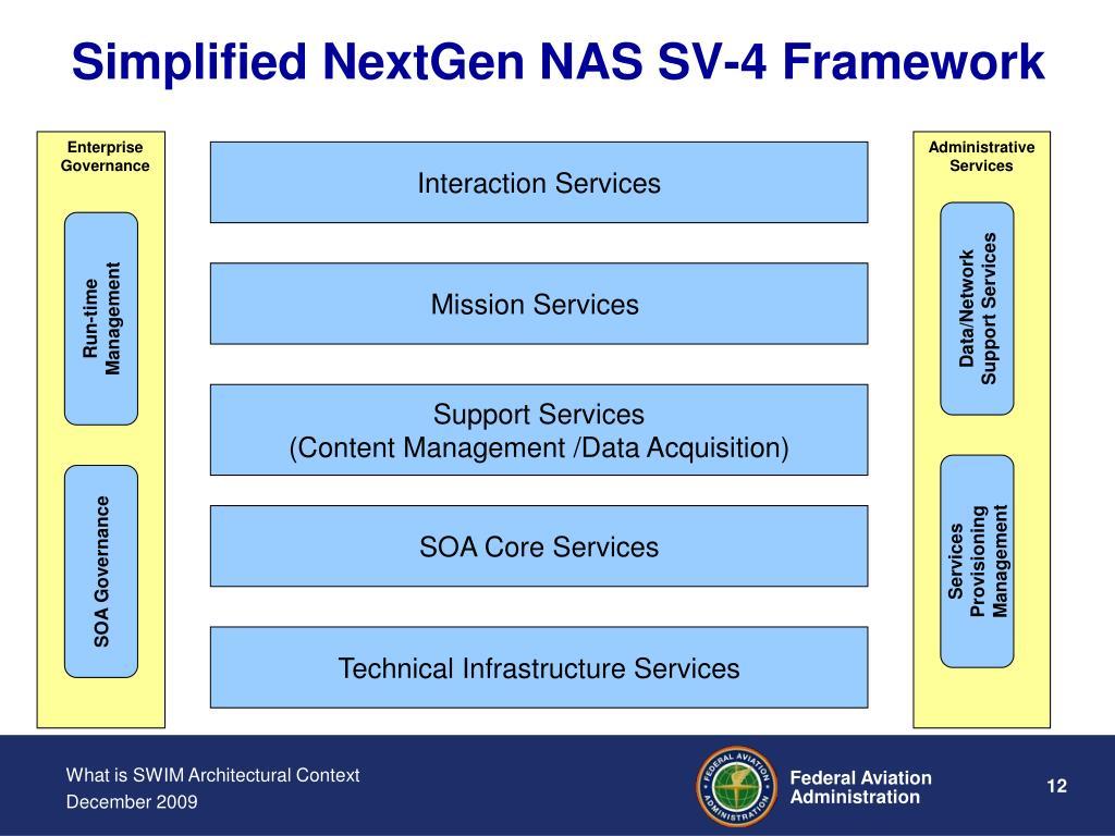 Simplified NextGen NAS SV-4 Framework