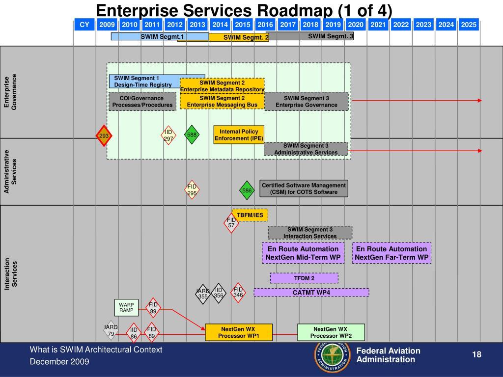 Enterprise Services Roadmap (1 of 4)